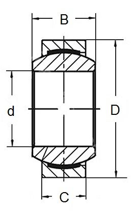 Technische Zeichnung Radialgelenklager wartungsfrei GE 8 UK